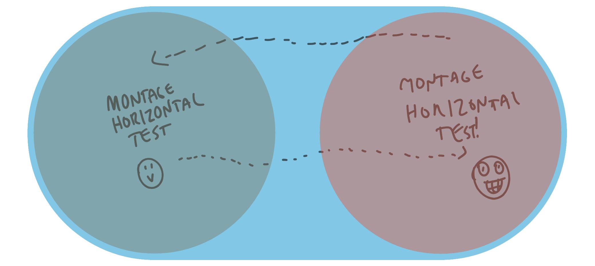 montagehorizontaltest